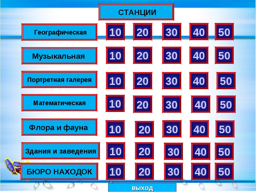 Флора и фауна Здания и заведения 50 10 10 20 30 40 20 30 40 50 20 30 30 40 50...