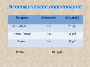 Экономическое обоснование Итого: 190 руб. Материал Количество Цена (руб.) Н