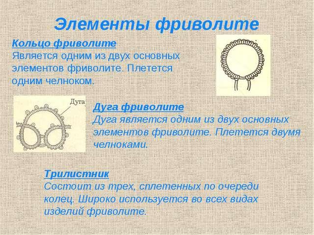 Элементы фриволите Кольцо фриволите Является одним из двух основных элементов...