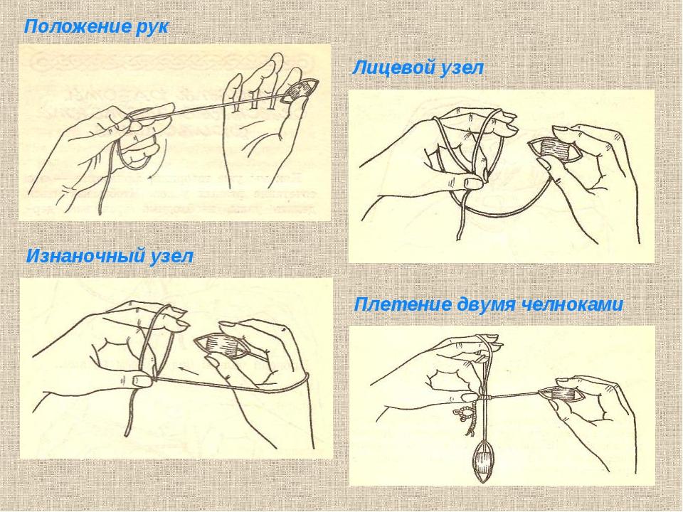 Положение рук Лицевой узел Изнаночный узел Плетение двумя челноками