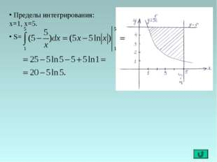 Пределы интегрирования: x=1, x=5. S=