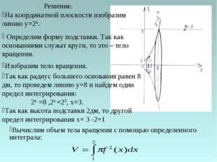 Решение. Так как радиус большего основания равен 8 дм, то проведем линию у=8