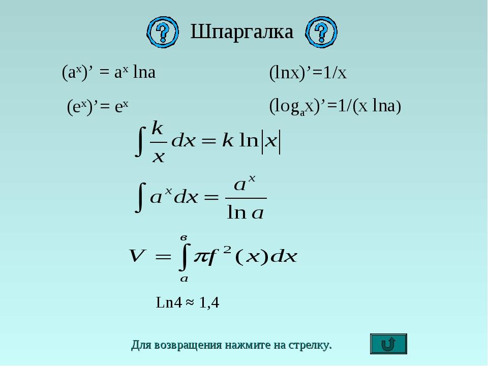 Шпаргалка (ax)' = ax lna (ex)'= ex (lnx)'=1/x (logax)'=1/(x lna) Для возвраще...