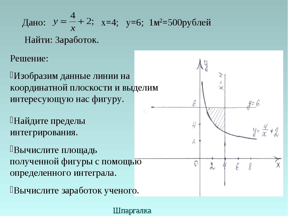 x=4; y=6; 1м2=500рублей Найти: Заработок. Решение: Изобразим данные линии на...