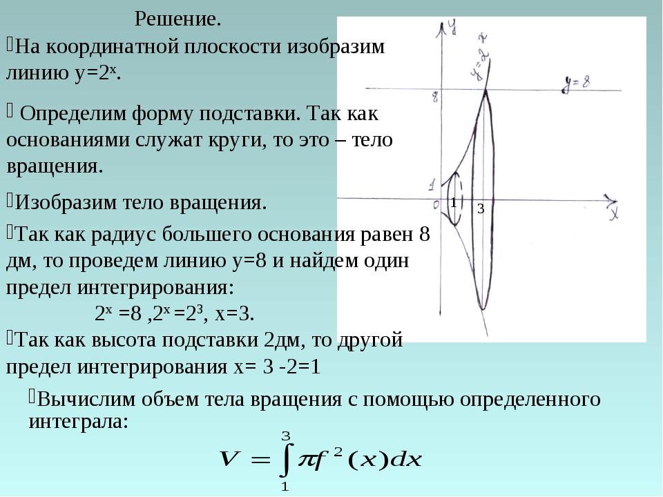 Решение. Так как радиус большего основания равен 8 дм, то проведем линию у=8...