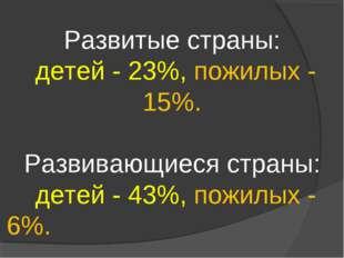 4.2. Возрастной состав. Развитые страны: детей - 23%, пожилых - 15%. Развиваю