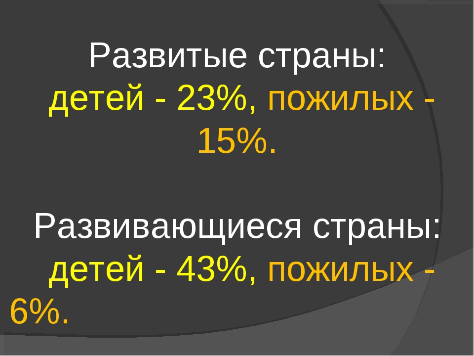 4.2. Возрастной состав. Развитые страны: детей - 23%, пожилых - 15%. Развиваю...