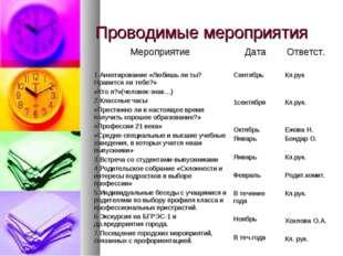 Проводимые мероприятия МероприятиеДатаОтветст. 1.Анкетирование «Любишь ли т