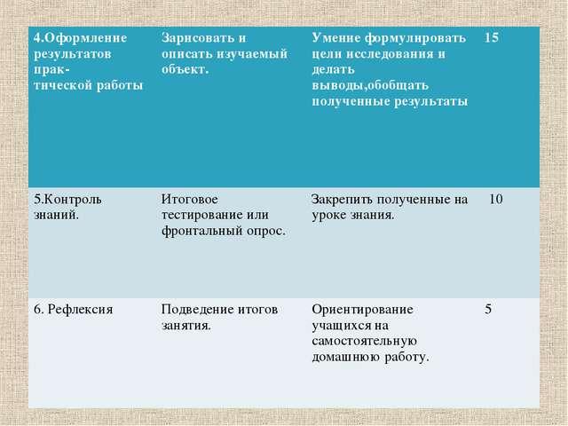 4.Оформление результатов прак- тической работы Зарисовать и описать изучаемы...
