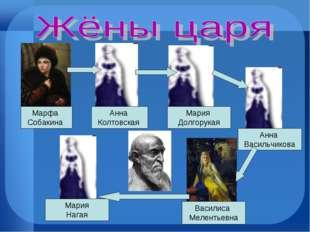Марфа Собакина Анна Колтовская Мария Долгорукая Василиса Мелентьевна Анна Вас