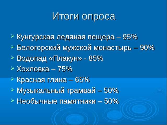 Итоги опроса Кунгурская ледяная пещера – 95% Белогорский мужской монастырь –...
