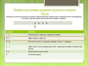 Пример программы решения задачи на машине Поста Исходное состояние показано н