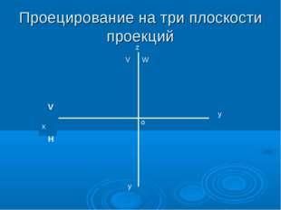 Проецирование на три плоскости проекций