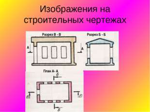 Изображения на строительных чертежах План А- А Разрез Б- Б Разрез Г- Г А А Пл