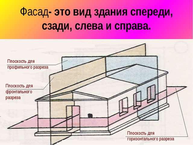 Фасад- это вид здания спереди, сзади, слева и справа.