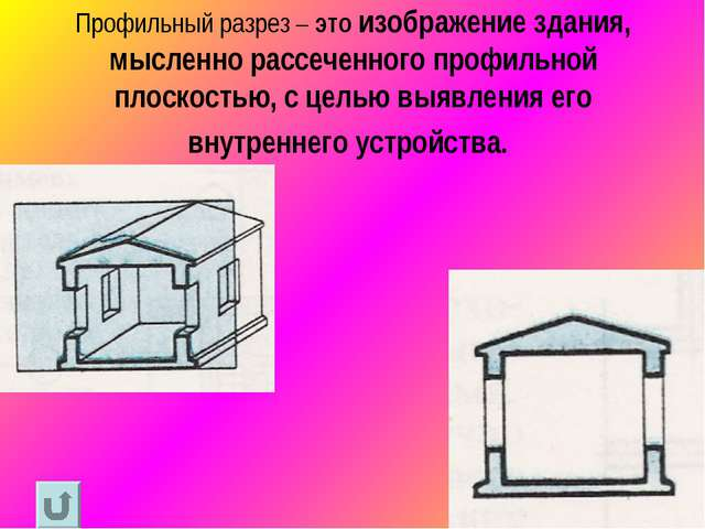 Профильный разрез – это изображение здания, мысленно рассеченного профильной...