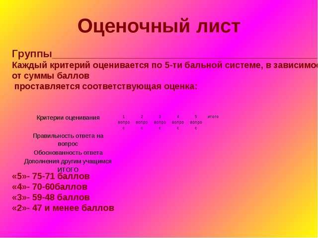 Оценочный лист Группы_________________________________________________ Каждый...