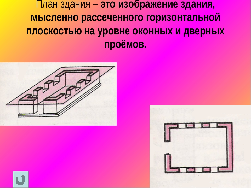 План здания – это изображение здания, мысленно рассеченного горизонтальной пл...