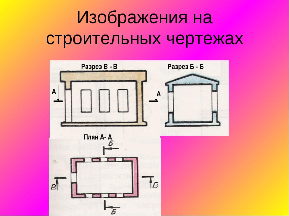 Изображения на строительных чертежах План А- А Разрез Б- Б Разрез Г- Г А А Пл...