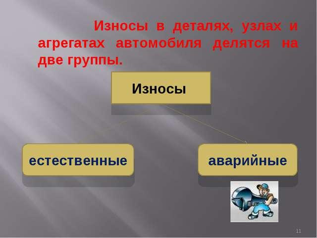Износы в деталях, узлах и агрегатах автомобиля делятся на две группы. Износы...