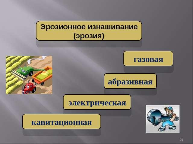 Эрозионное изнашивание (эрозия) газовая абразивная электрическая кавитационн...