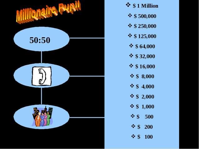 50:50 $ 1 Million $ 500,000 $ 250,000 $ 125,000 $ 64,000 $ 32,000 $ 16,000 $...
