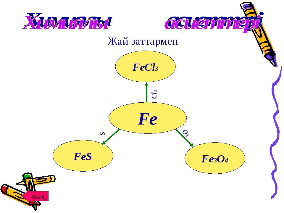 Жай заттармен Fe Fe3O4 FeS FeCl3 Cl2 S O2 Back