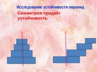Исследование устойчивости пирамид Симметрия придаёт устойчивость
