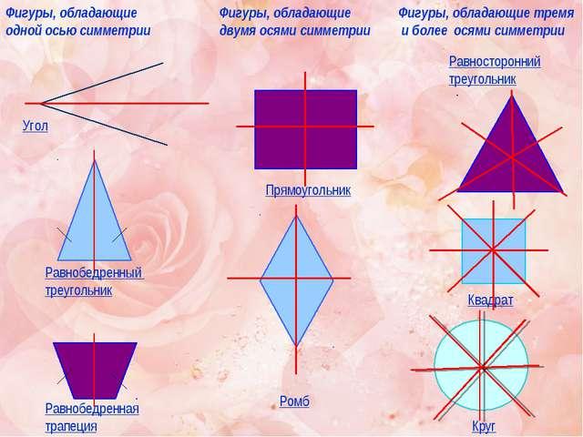 Угол Равнобедренный треугольник Равнобедренная трапеция Фигуры, обладающие од...