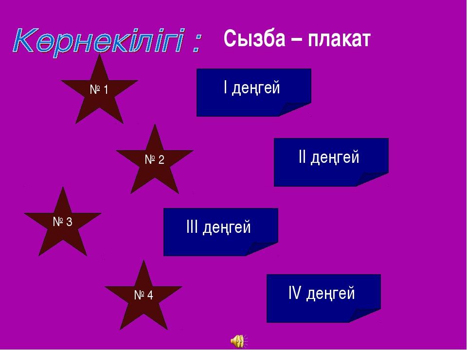 Сызба – плакат I деңгей № 1 № 2 № 3 № 4 II деңгей III деңгей IV деңгей