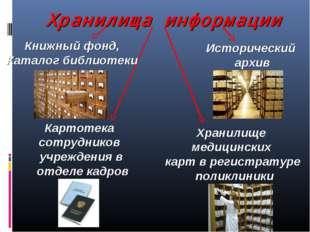 Хранилища информации Книжный фонд, Каталог библиотеки Картотека сотрудников у