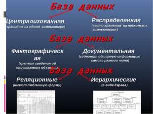 База данных Централизованная (хранится на одном компьютере) Документальная (с