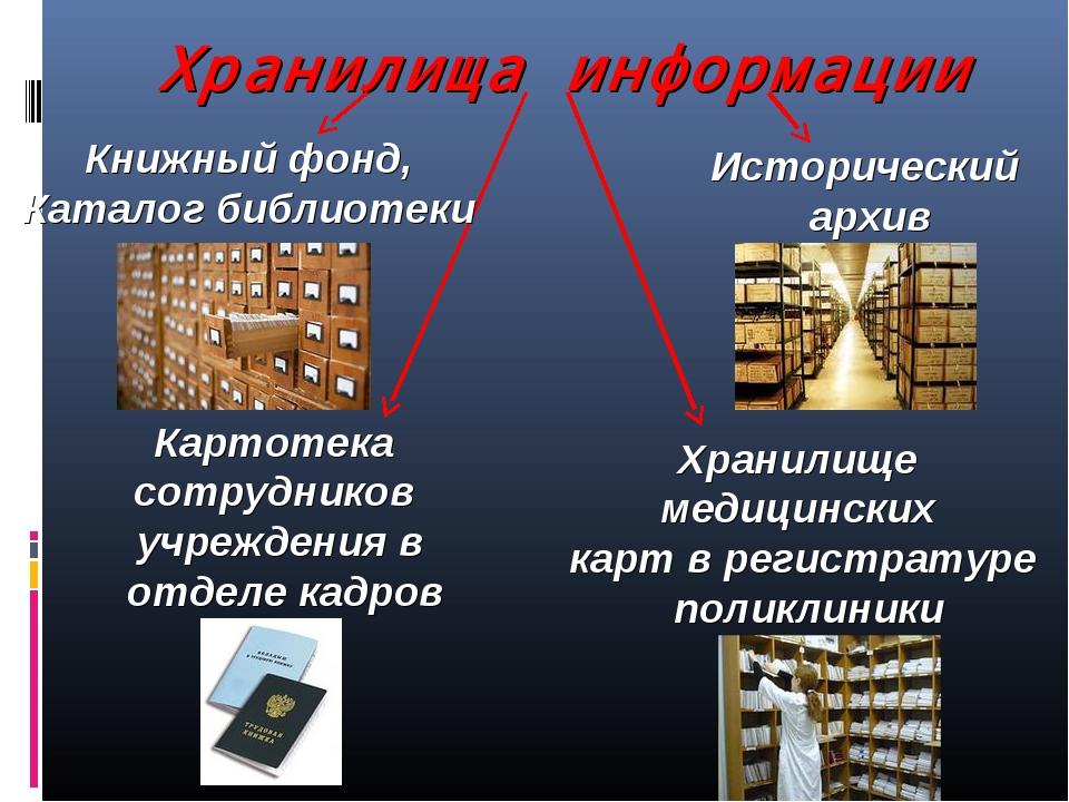 Хранилища информации Книжный фонд, Каталог библиотеки Картотека сотрудников у...