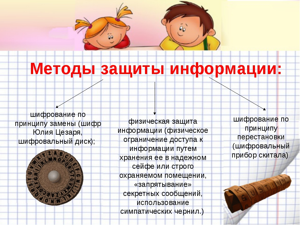 шифрование по принципу замены (шифр Юлия Цезаря, шифровальный диск); физическ...