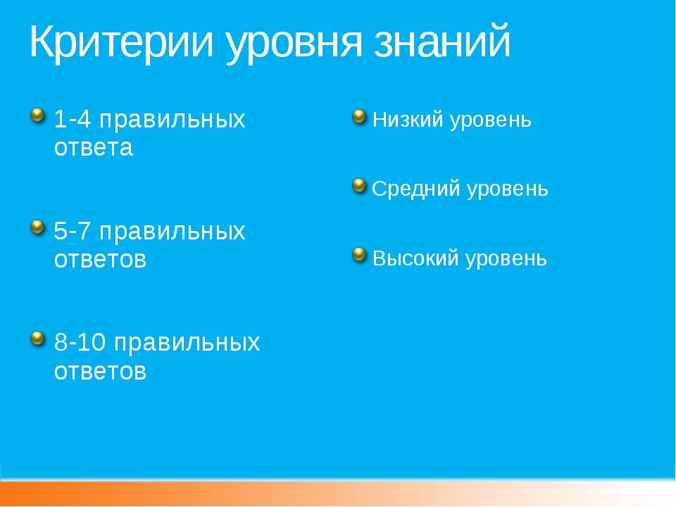 Критерии уровня знаний 1-4 правильных ответа 5-7 правильных ответов 8-10 п...
