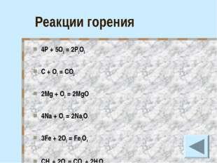 Реакции горения 4P + 5O2 = 2P2O5 C + O2 = CO2 2Mg + O2 = 2MgO 4Na + O2 = 2Na2