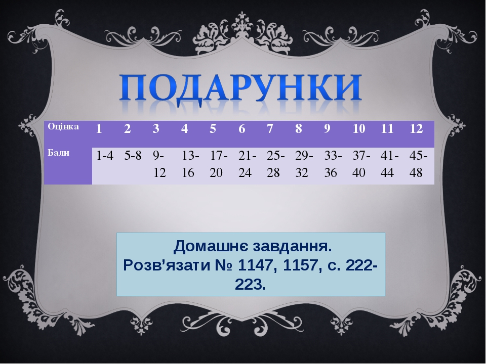 Домашнє завдання. Розв'язати № 1147, 1157, с. 222-223. Оцінка1234567...