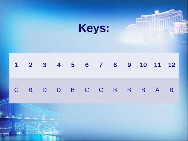 Keys: 1 2 3 4 5 6 7 8 9 10 11 12 C B D D B C C B B B A B