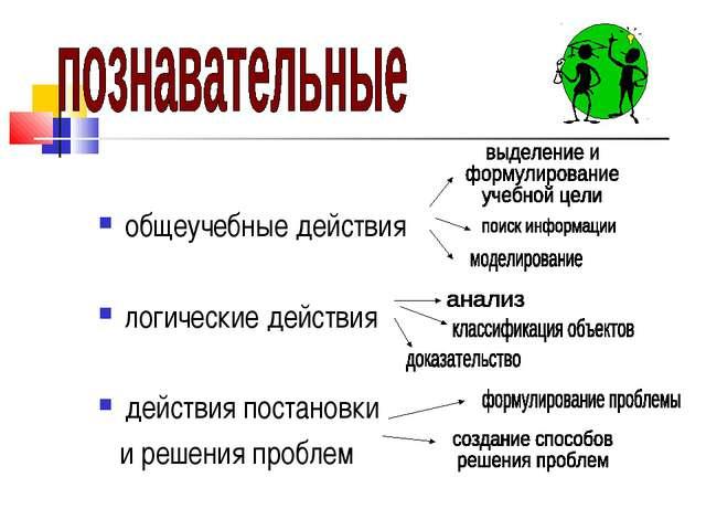 общеучебные действия логические действия действия постановки и решения проблем