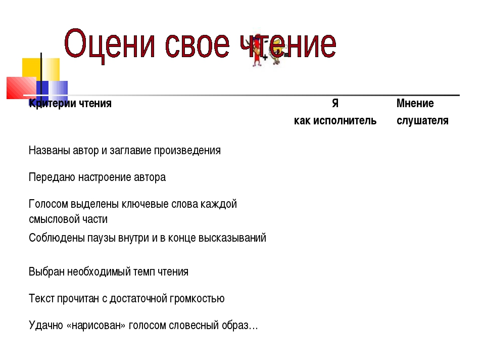 Критерии чтенияЯ как исполнительМнение слушателя Названы автор и заглавие п...