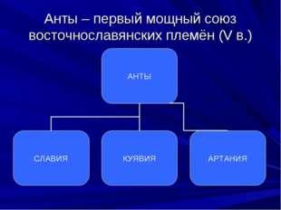 Анты – первый мощный союз восточнославянских племён (V в.)