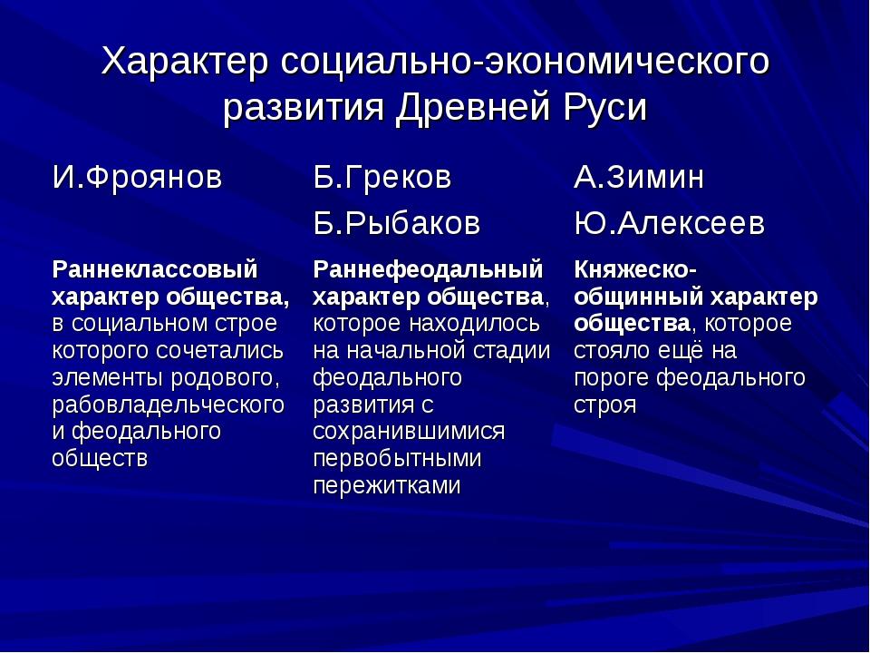 Характер социально-экономического развития Древней Руси
