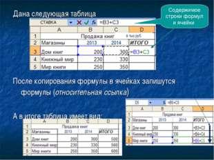 Дана следующая таблица После копирования формулы в ячейках запишутся формулы