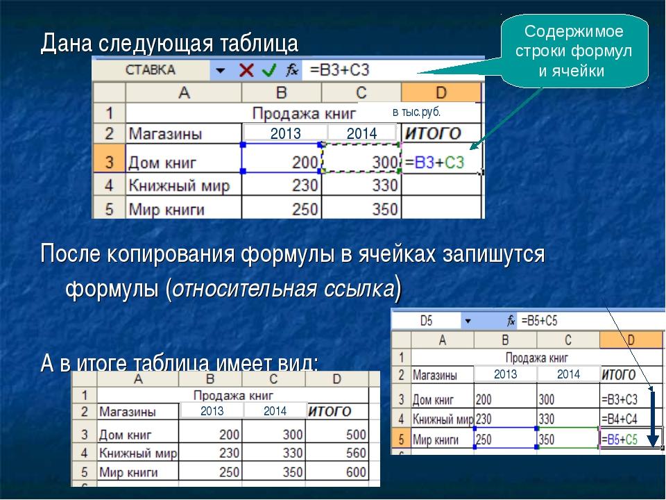 Дана следующая таблица После копирования формулы в ячейках запишутся формулы...
