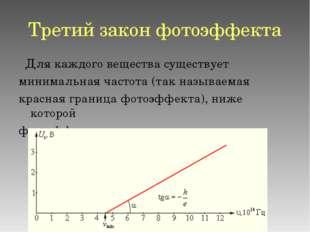 Третий закон фотоэффекта Для каждого вещества существует минимальная частота