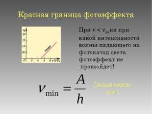 Красная граница фотоэффекта При  < min ни при какой интенсивности волны пад