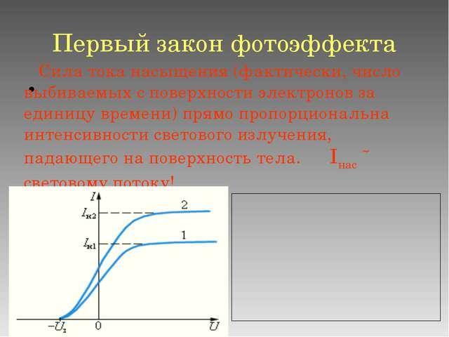 Первый закон фотоэффекта Сила тока насыщения (фактически, число выбиваемых с...
