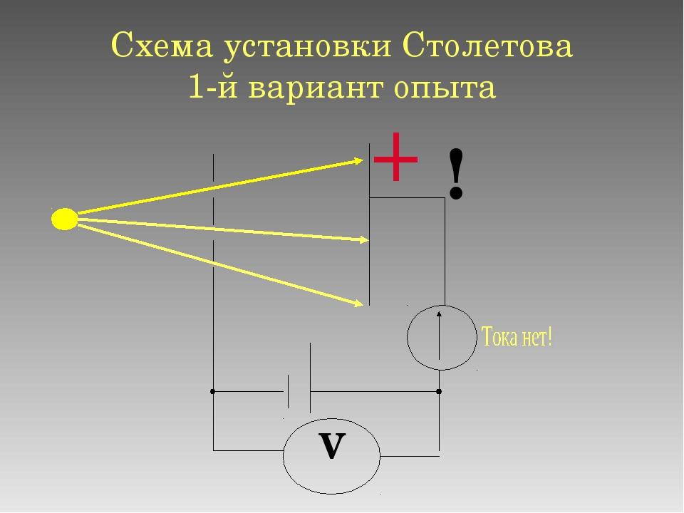 Схема установки Столетова 1-й вариант опыта ! V