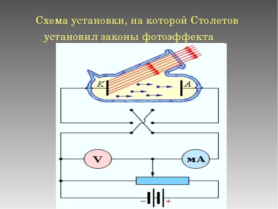 Схема установки, на которой Столетов установил законы фотоэффекта