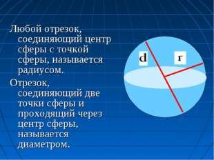 Любой отрезок, соединяющий центр сферы с точкой сферы, называется радиусом. О
